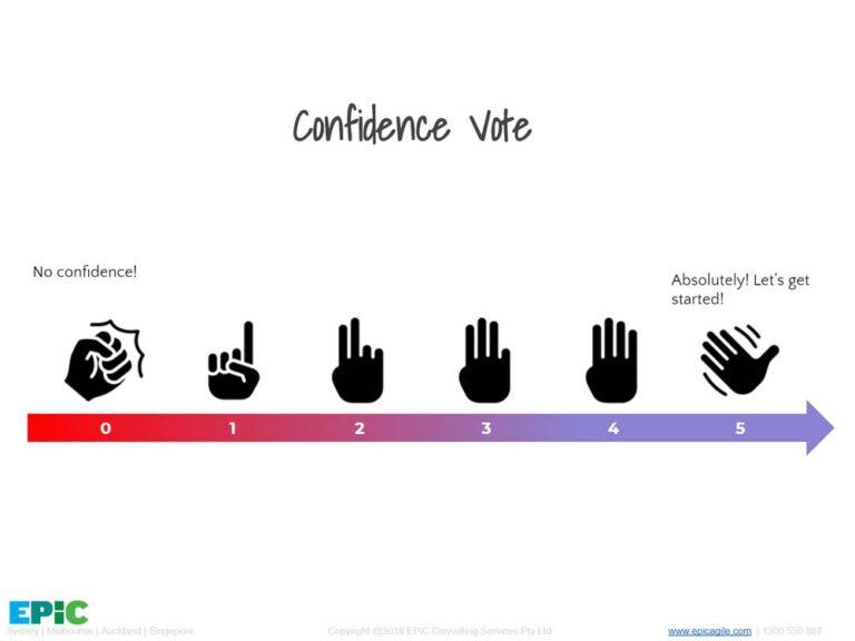 ConfidenceVote_Big-Room-Planning-epic agile