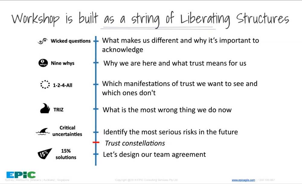 Trust-Workshop-Overview